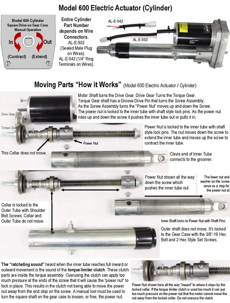Actuator Model 600 Parts - How it Works, 750wide
